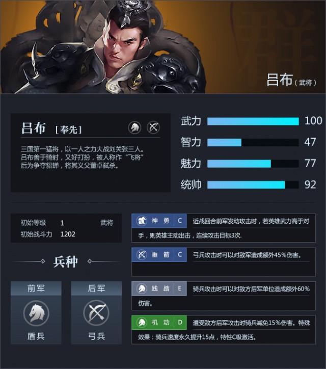 三十六计网页游戏武将吕布资料属性