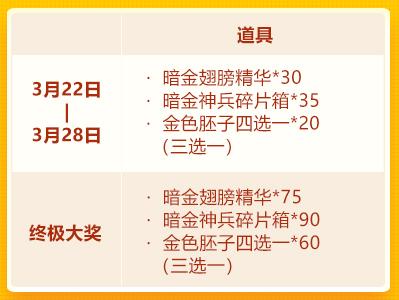 少年三国志愚人节欢庆第一轮-彩金装备首发