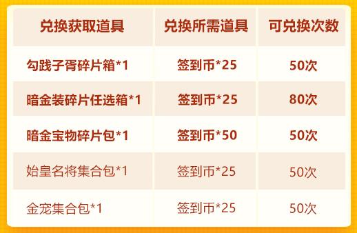 少年三国志谷雨欢庆第三轮-400%充值返利