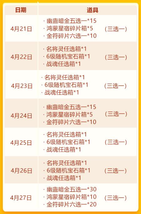 少年三国志决战逍遥津S2赛季即将开赛