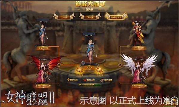 《女神联盟2》巅峰总决赛