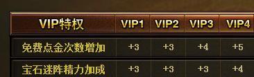 图2【vip特权】