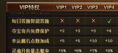 图3【vip特权】