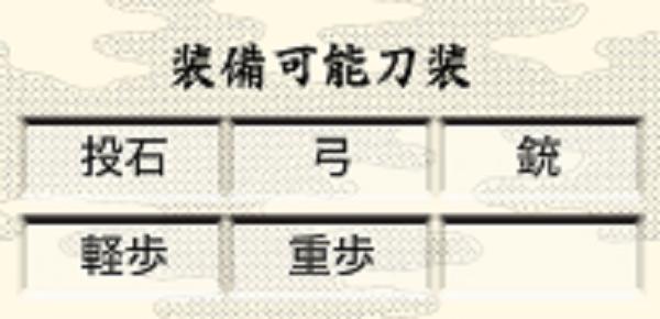 刀剑乱舞中文版
