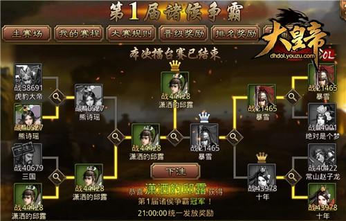 游族大皇帝OL擂台赛决赛