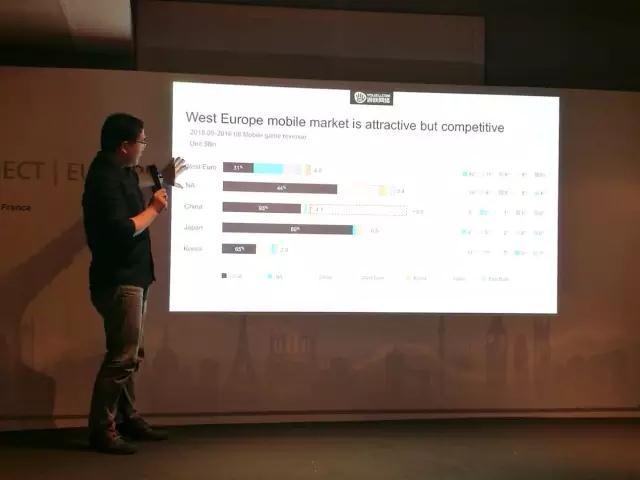 YZ哥家在华为欧洲生态大会上发表演讲