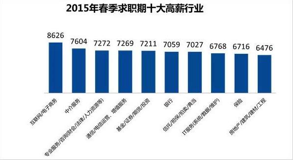 上海的人均收入多少_2020年人均收入是多少